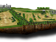 Westdorpe Finlandcircuit motocross track overview - Westdorpe